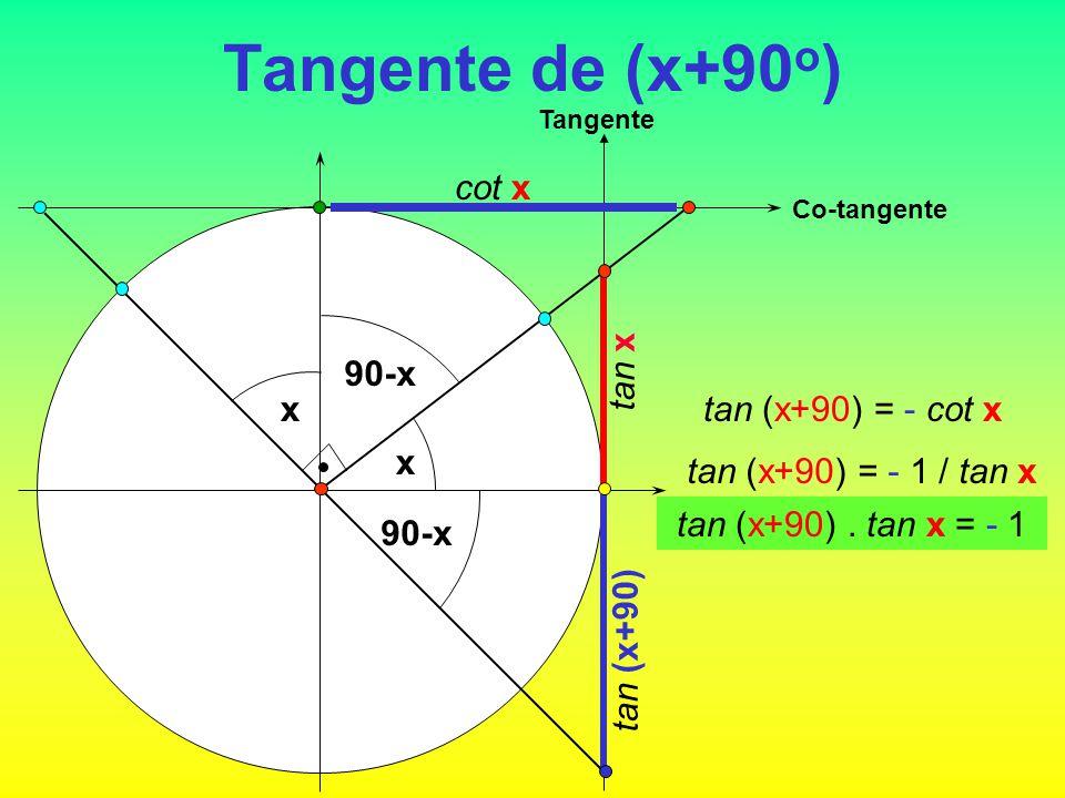 Tangente de (x+90o) cot x 90-x tan x x tan (x+90) = - cot x x