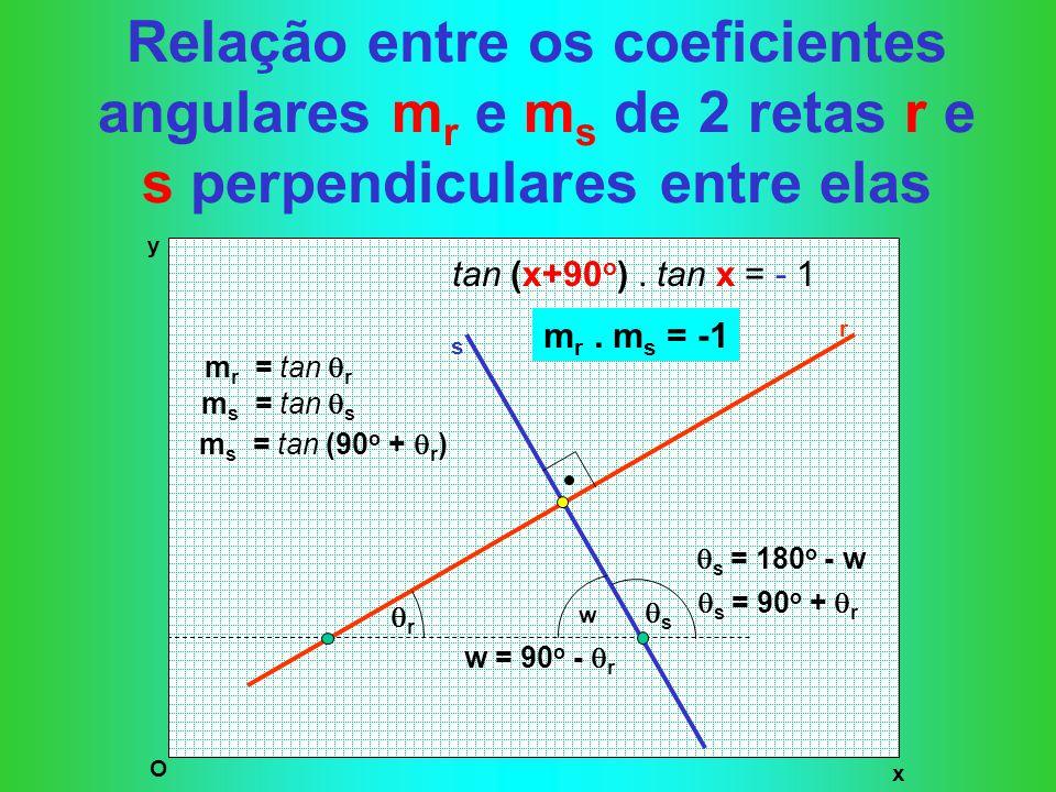Relação entre os coeficientes angulares mr e ms de 2 retas r e s perpendiculares entre elas
