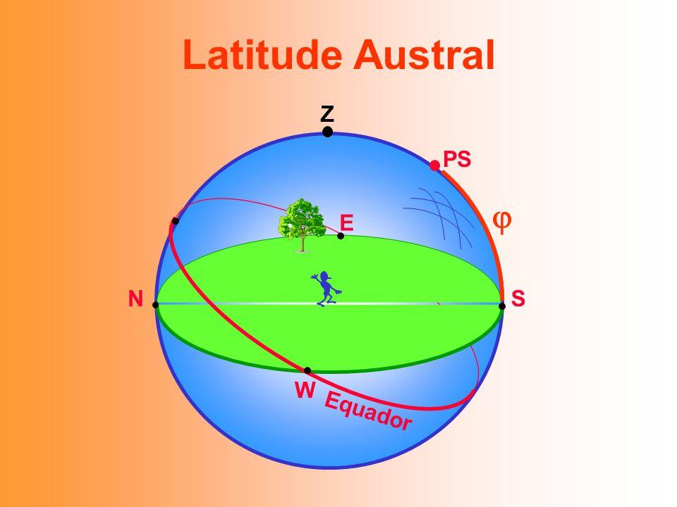 Latitude Austral Z PS j E N S W Equador