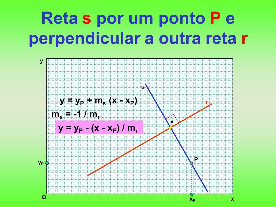Reta s por um ponto P e perpendicular a outra reta r