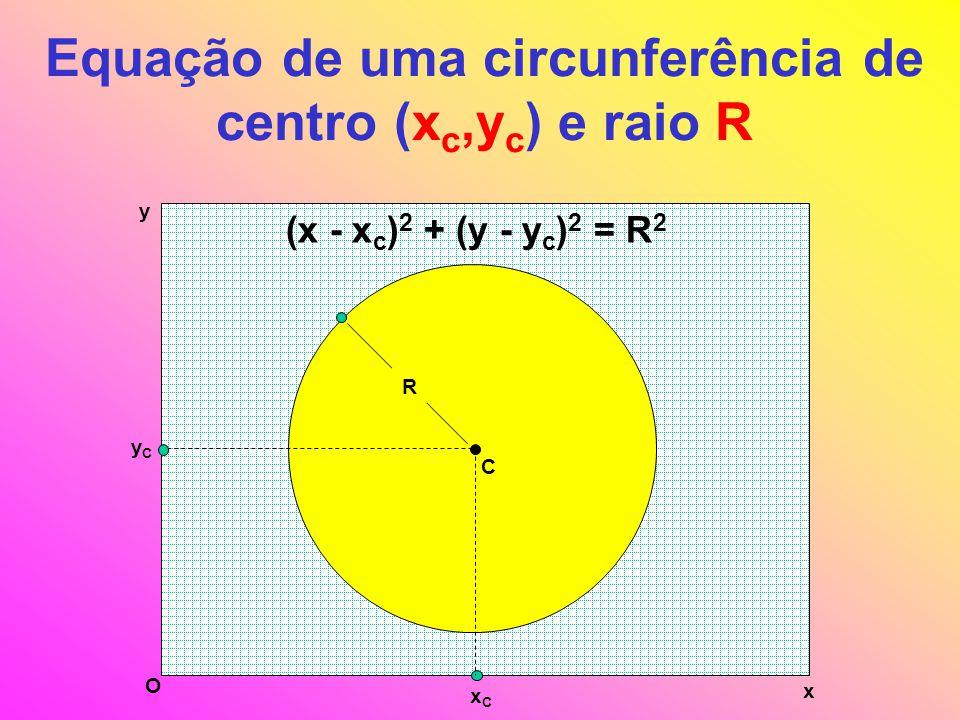 Equação de uma circunferência de centro (xc,yc) e raio R