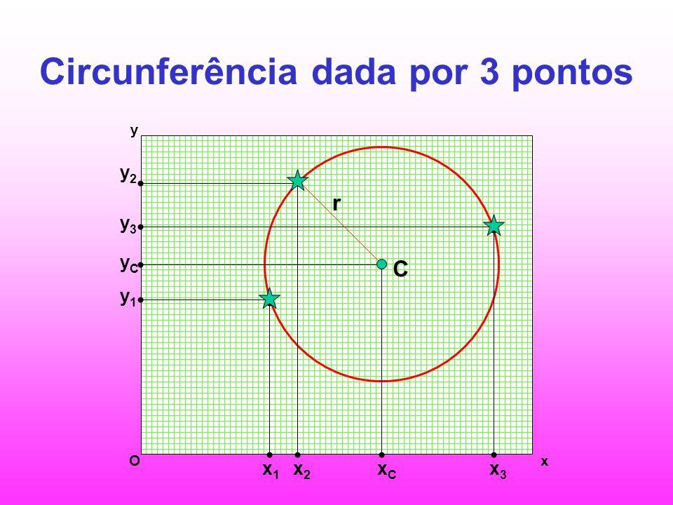 Circunferência dada por 3 pontos