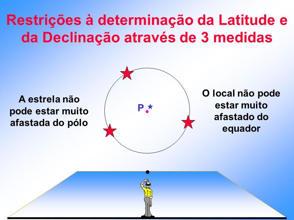Restrições à determinação da Latitude e da Declinação através de 3 medidas