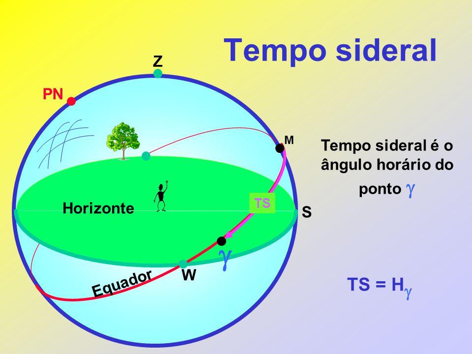 Tempo sideral é o ângulo horário do ponto g
