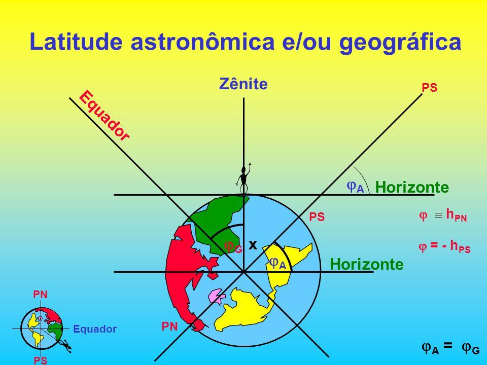 Latitude astronômica e/ou geográfica