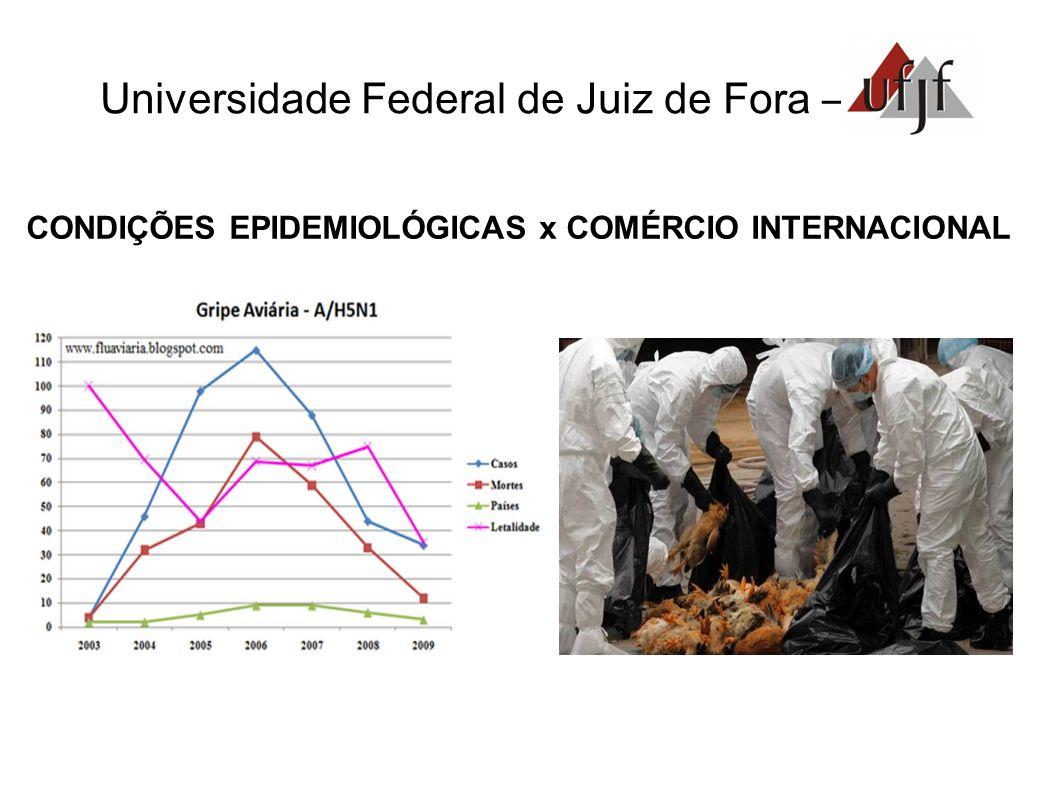 CONDIÇÕES EPIDEMIOLÓGICAS x COMÉRCIO INTERNACIONAL