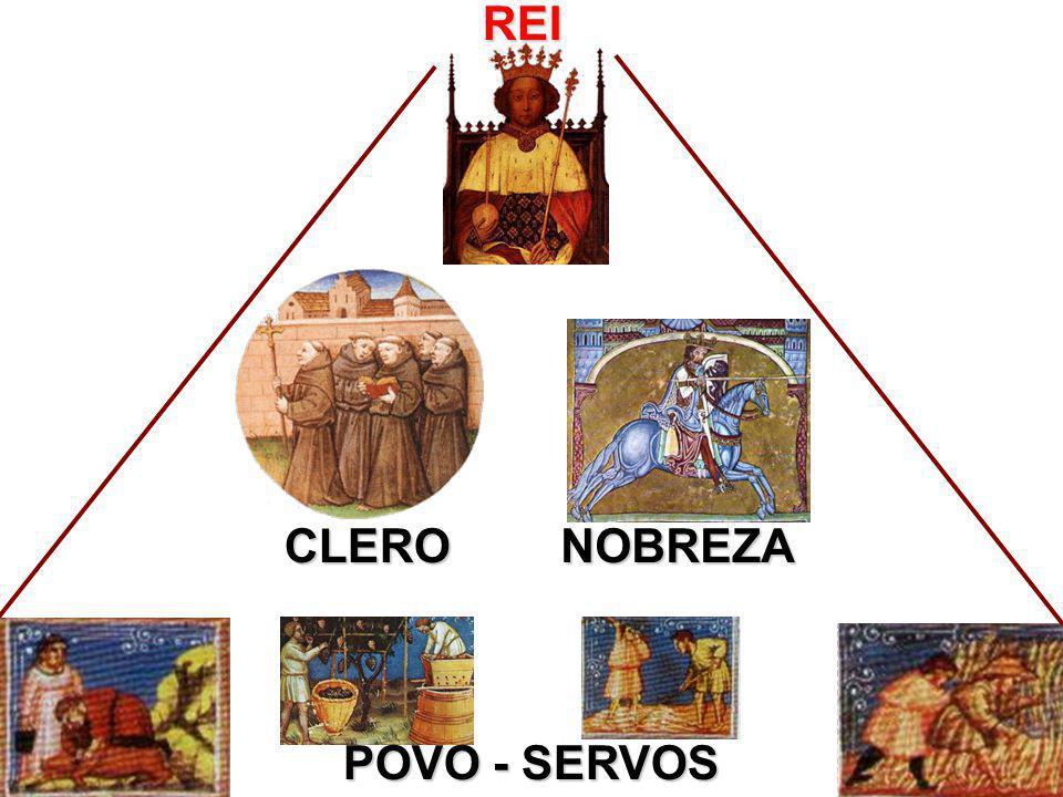 REI CLERO NOBREZA POVO - SERVOS