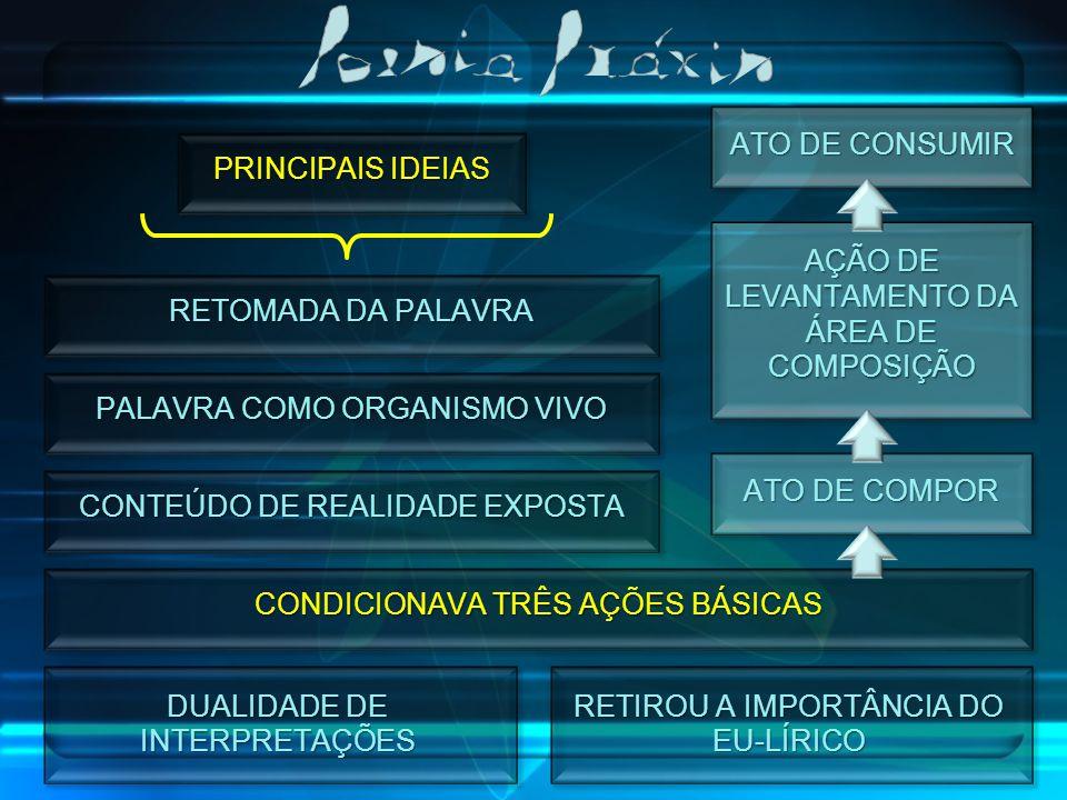 AÇÃO DE LEVANTAMENTO DA ÁREA DE COMPOSIÇÃO RETOMADA DA PALAVRA