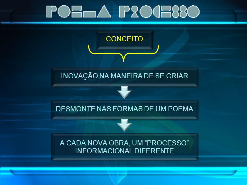 INOVAÇÃO NA MANEIRA DE SE CRIAR