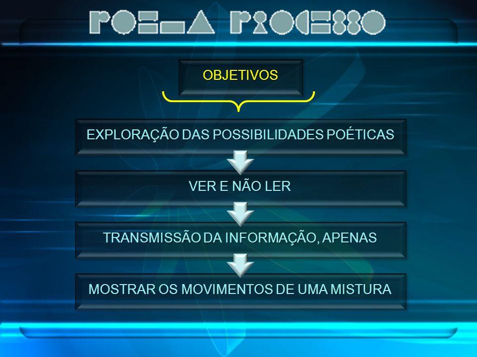 EXPLORAÇÃO DAS POSSIBILIDADES POÉTICAS