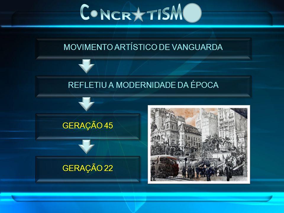 C NCR TISM MOVIMENTO ARTÍSTICO DE VANGUARDA