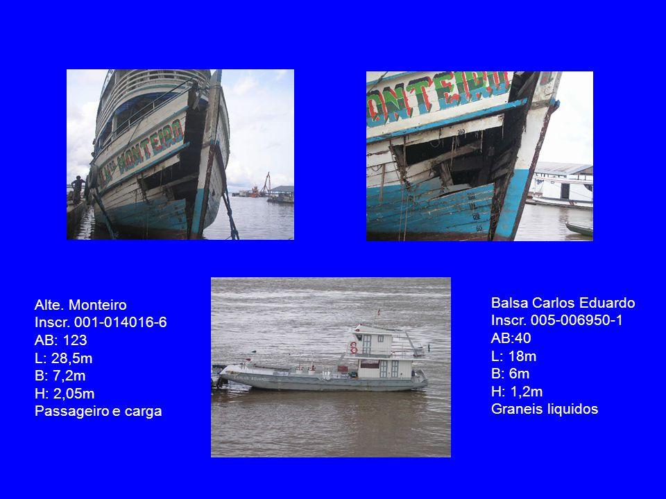 Alte. Monteiro Inscr. 001-014016-6. AB: 123. L: 28,5m. B: 7,2m. H: 2,05m. Passageiro e carga. Balsa Carlos Eduardo.