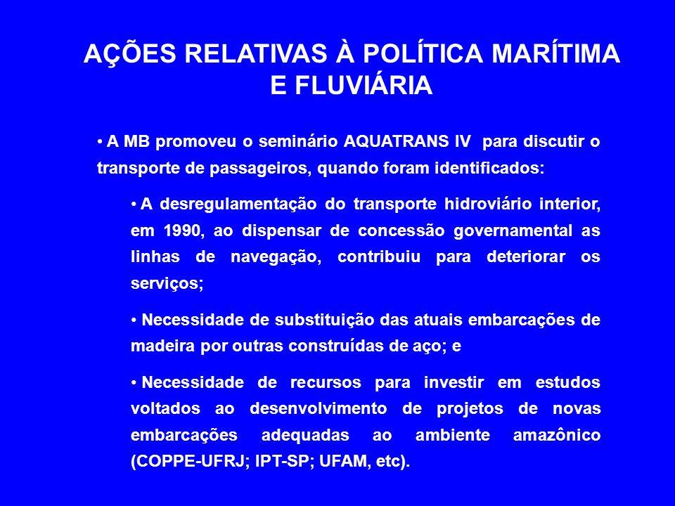 AÇÕES RELATIVAS À POLÍTICA MARÍTIMA E FLUVIÁRIA
