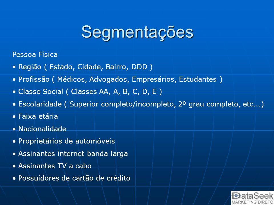 Segmentações Pessoa Física Região ( Estado, Cidade, Bairro, DDD )