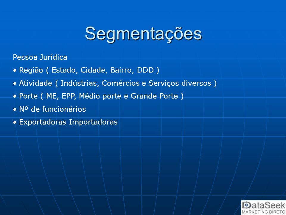 Segmentações Pessoa Jurídica Região ( Estado, Cidade, Bairro, DDD )