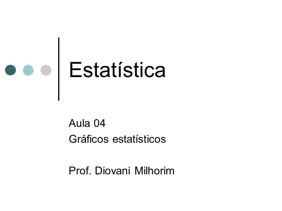 Aula 04 Gráficos estatísticos Prof. Diovani Milhorim