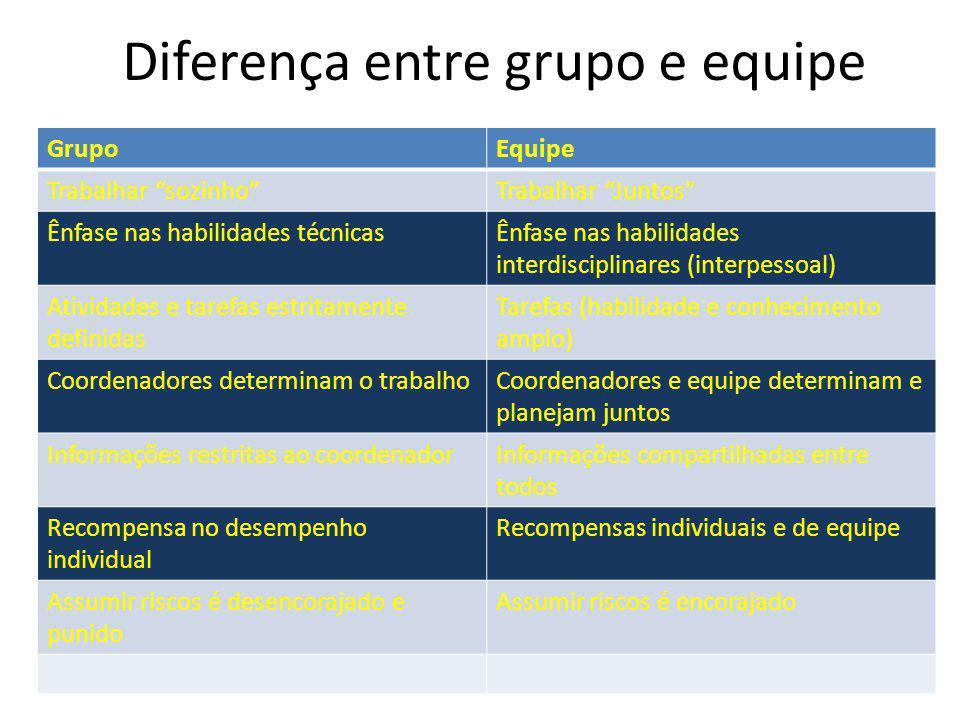 Diferença entre grupo e equipe