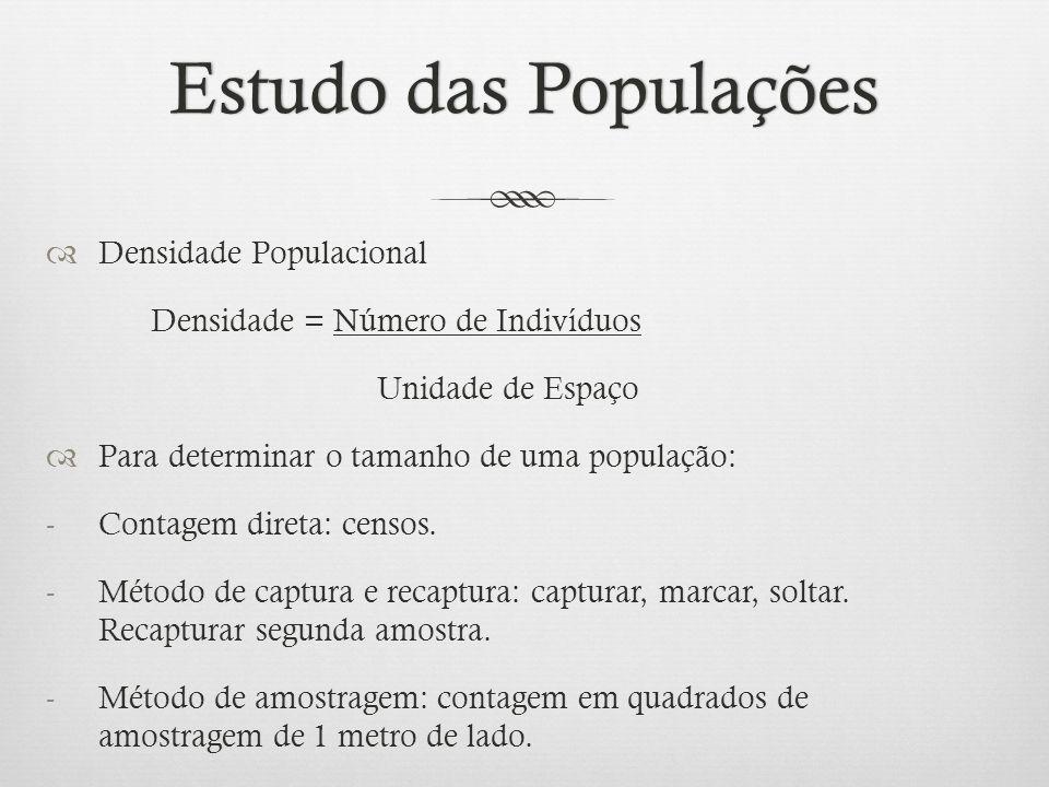 Estudo das Populações Densidade Populacional