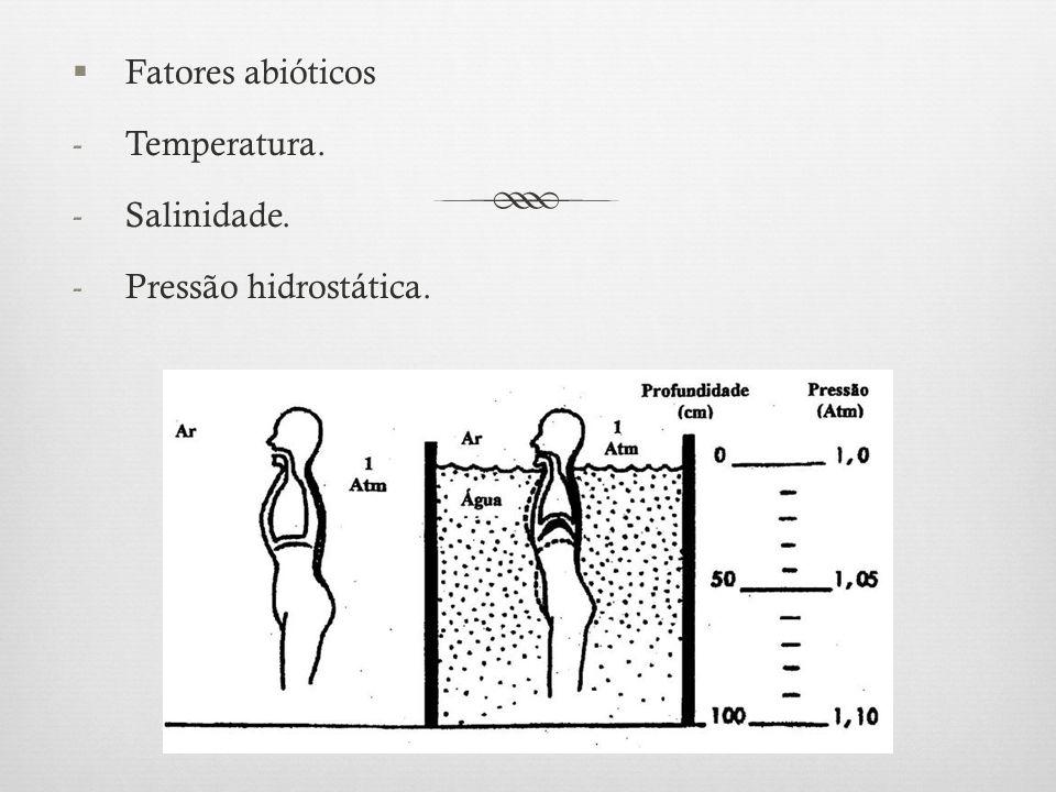 Fatores abióticos Temperatura. Salinidade. Pressão hidrostática.