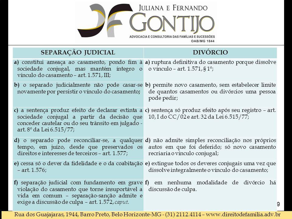 SEPARAÇÃO JUDICIAL DIVÓRCIO
