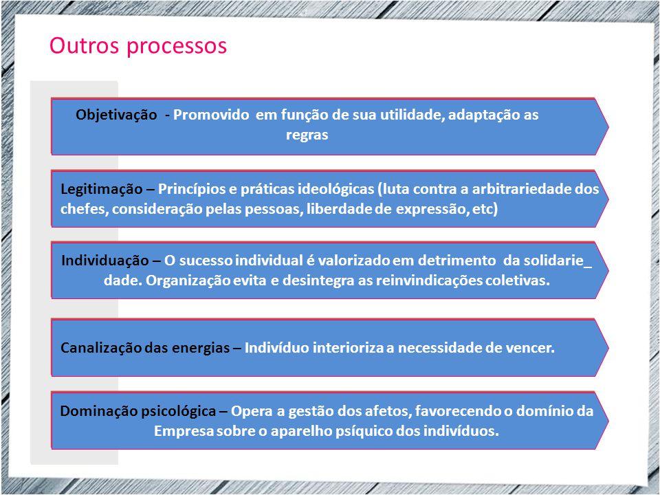 Outros processos Objetivação - Promovido em função de sua utilidade, adaptação as regras.