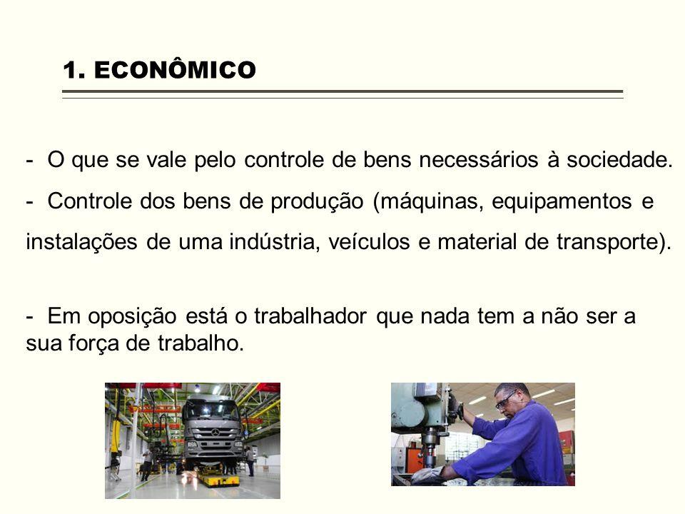 1. ECONÔMICO O que se vale pelo controle de bens necessários à sociedade. Controle dos bens de produção (máquinas, equipamentos e.