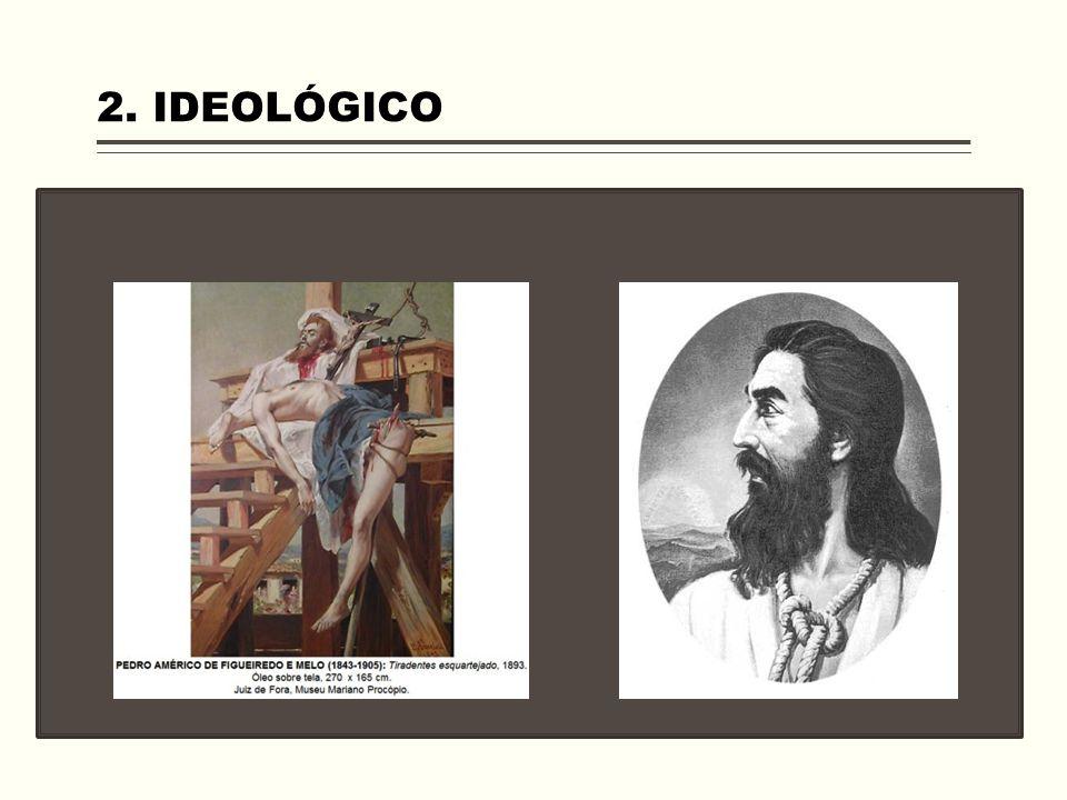2. IDEOLÓGICO Baseia-se nas ideias do poder dominante.
