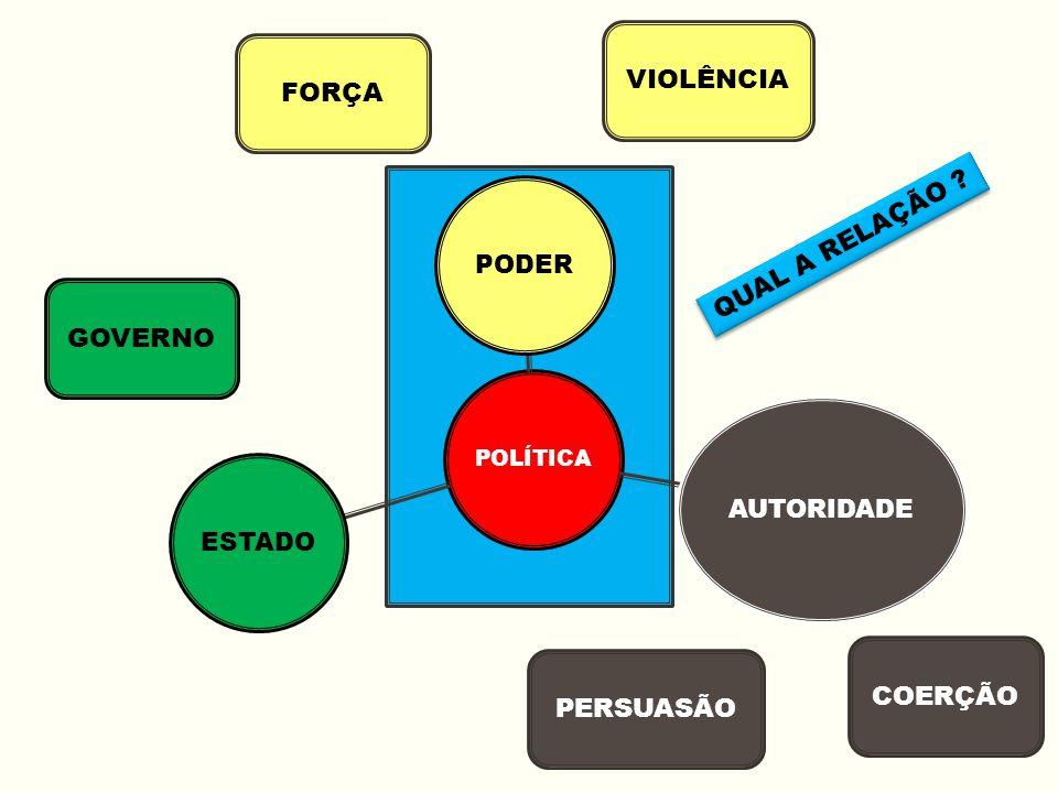 FORÇA COERÇÃO PERSUASÃO