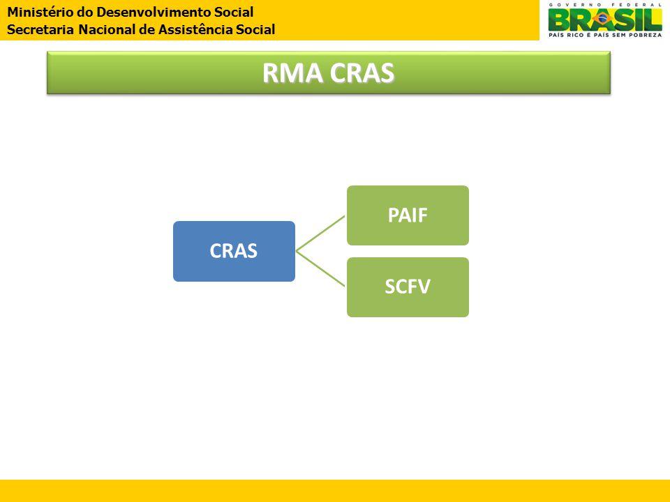 RMA CRAS CRAS PAIF SCFV