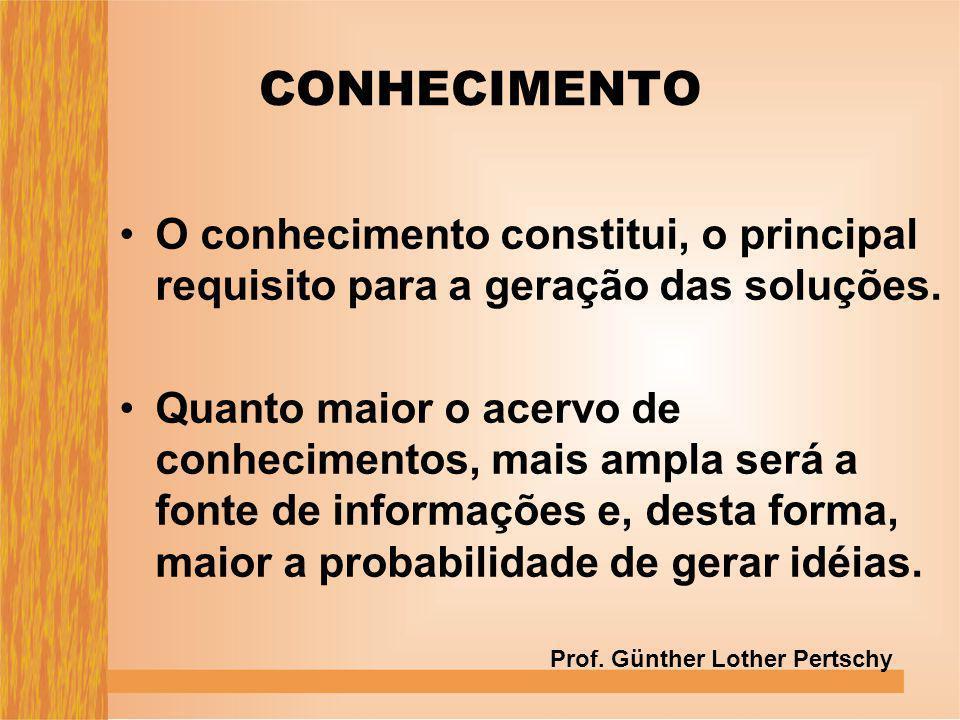 CONHECIMENTO O conhecimento constitui, o principal requisito para a geração das soluções.