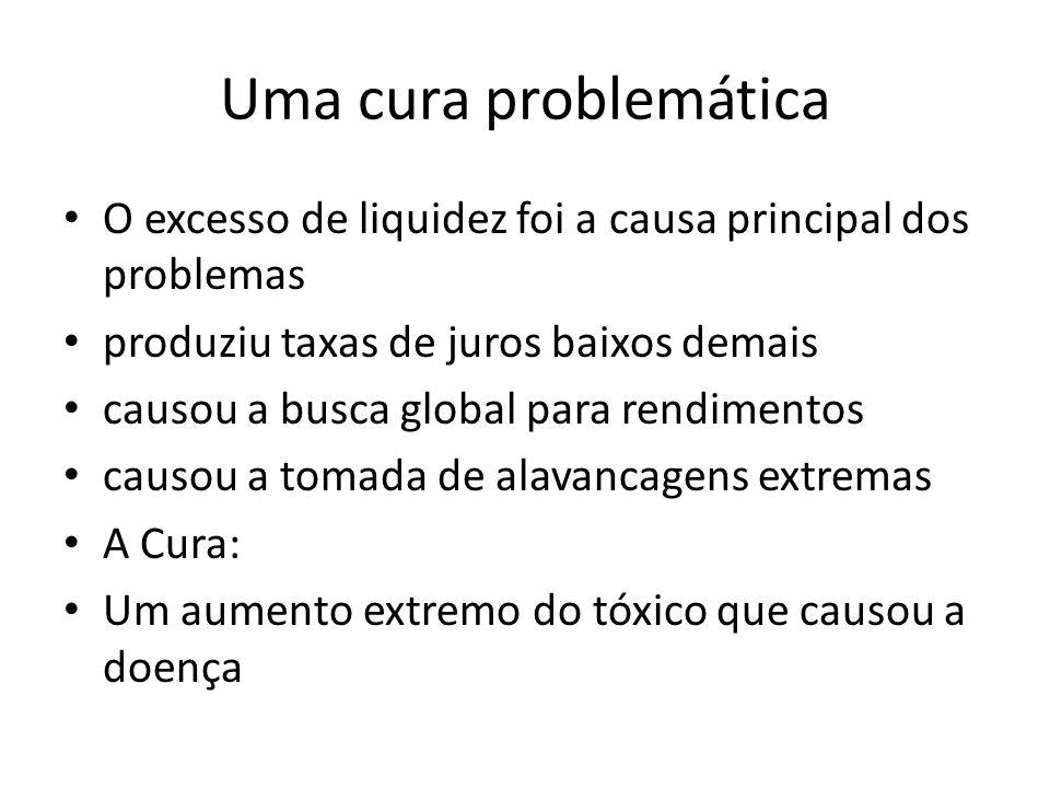 Uma cura problemática O excesso de liquidez foi a causa principal dos problemas. produziu taxas de juros baixos demais.