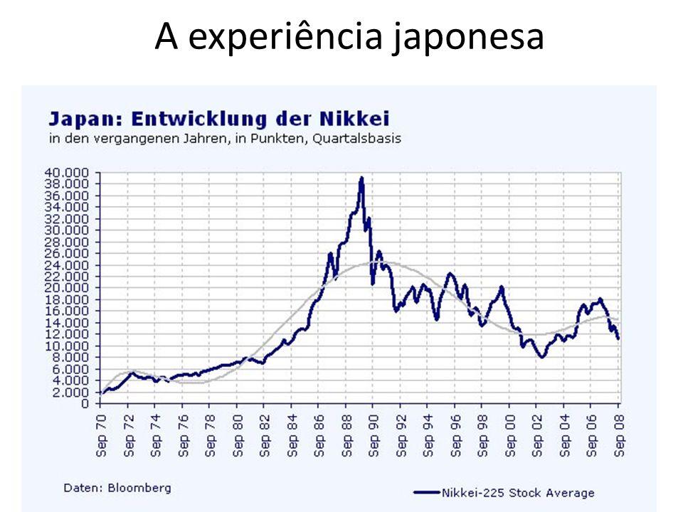 A experiência japonesa