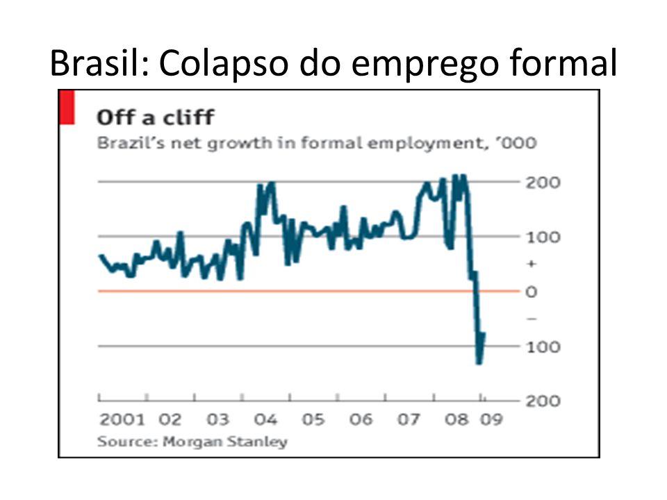 Brasil: Colapso do emprego formal