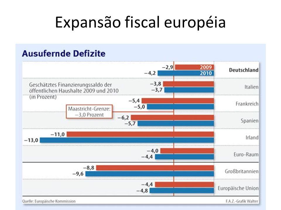 Expansão fiscal européia