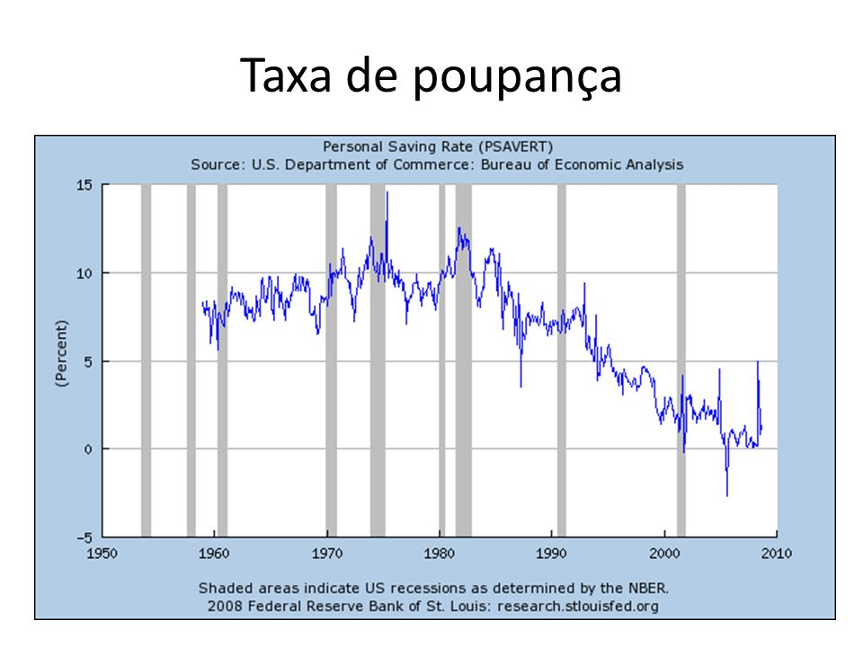 Taxa de poupança