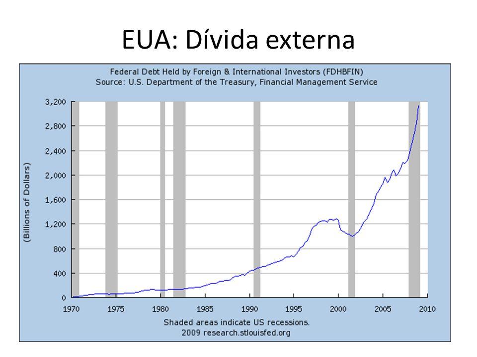 EUA: Dívida externa