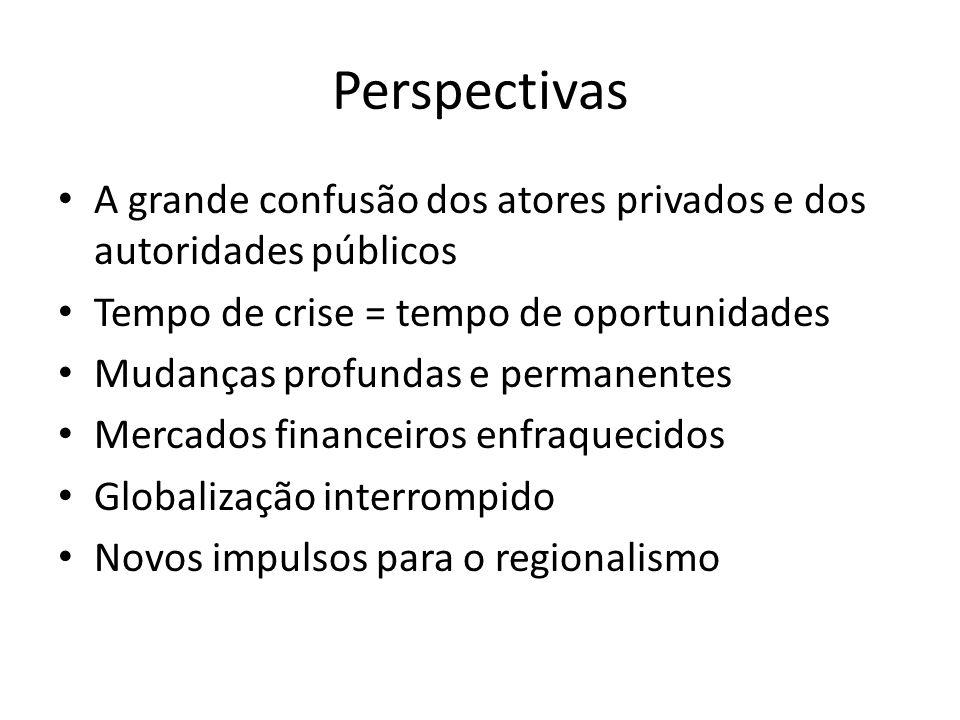 Perspectivas A grande confusão dos atores privados e dos autoridades públicos. Tempo de crise = tempo de oportunidades.