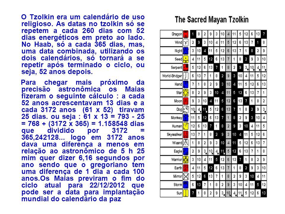 O Tzolkin era um calendário de uso religioso
