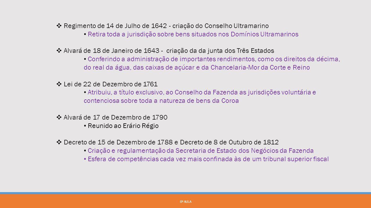 Regimento de 14 de Julho de 1642 - criação do Conselho Ultramarino