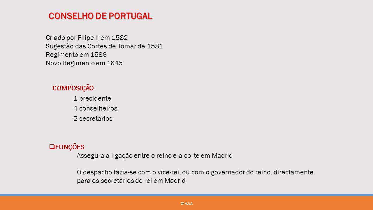 CONSELHO DE PORTUGAL Criado por Filipe II em 1582