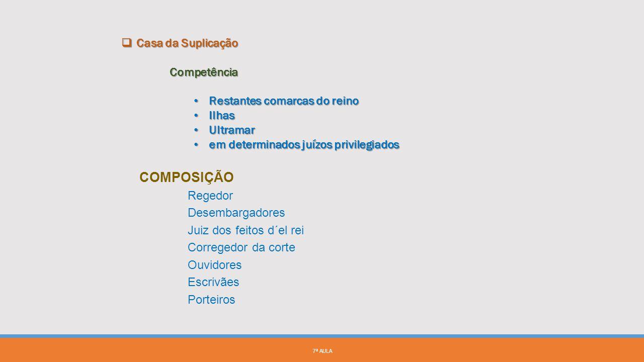 COMPOSIÇÃO Casa da Suplicação Competência Restantes comarcas do reino