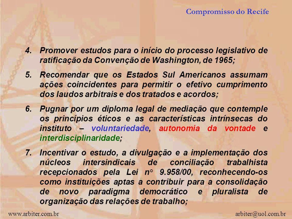 Compromisso do Recife Promover estudos para o início do processo legislativo de ratificação da Convenção de Washington, de 1965;