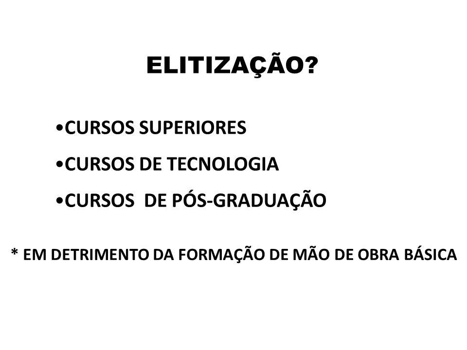 ELITIZAÇÃO CURSOS SUPERIORES CURSOS DE TECNOLOGIA