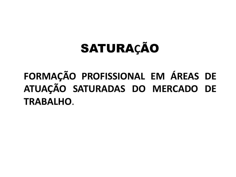 SATURAÇÃO FORMAÇÃO PROFISSIONAL EM ÁREAS DE ATUAÇÃO SATURADAS DO MERCADO DE TRABALHO.