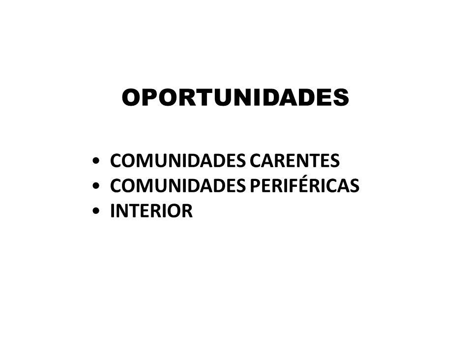 OPORTUNIDADES COMUNIDADES CARENTES COMUNIDADES PERIFÉRICAS INTERIOR