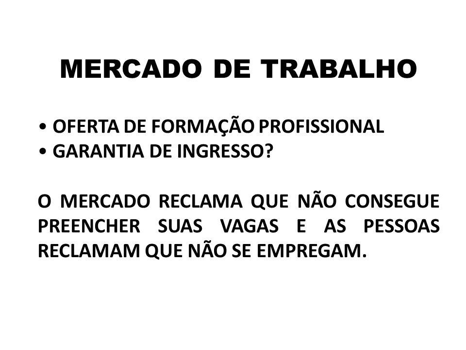 MERCADO DE TRABALHO OFERTA DE FORMAÇÃO PROFISSIONAL