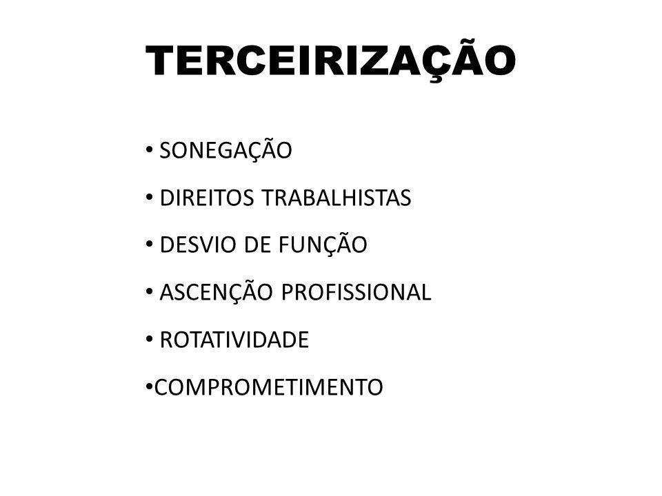 TERCEIRIZAÇÃO SONEGAÇÃO DIREITOS TRABALHISTAS DESVIO DE FUNÇÃO