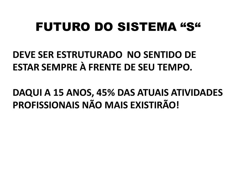 FUTURO DO SISTEMA S DEVE SER ESTRUTURADO NO SENTIDO DE ESTAR SEMPRE À FRENTE DE SEU TEMPO.