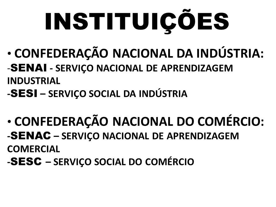 INSTITUIÇÕES CONFEDERAÇÃO NACIONAL DA INDÚSTRIA:
