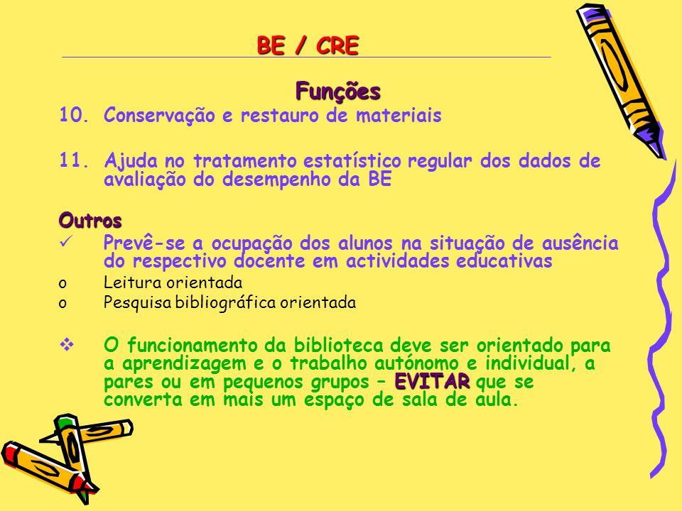 BE / CRE Funções Conservação e restauro de materiais
